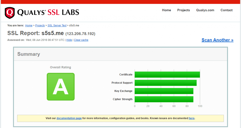 Qualys SSL Server Test A 级评分